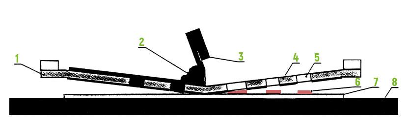 Схема трафаретного печатного процесса